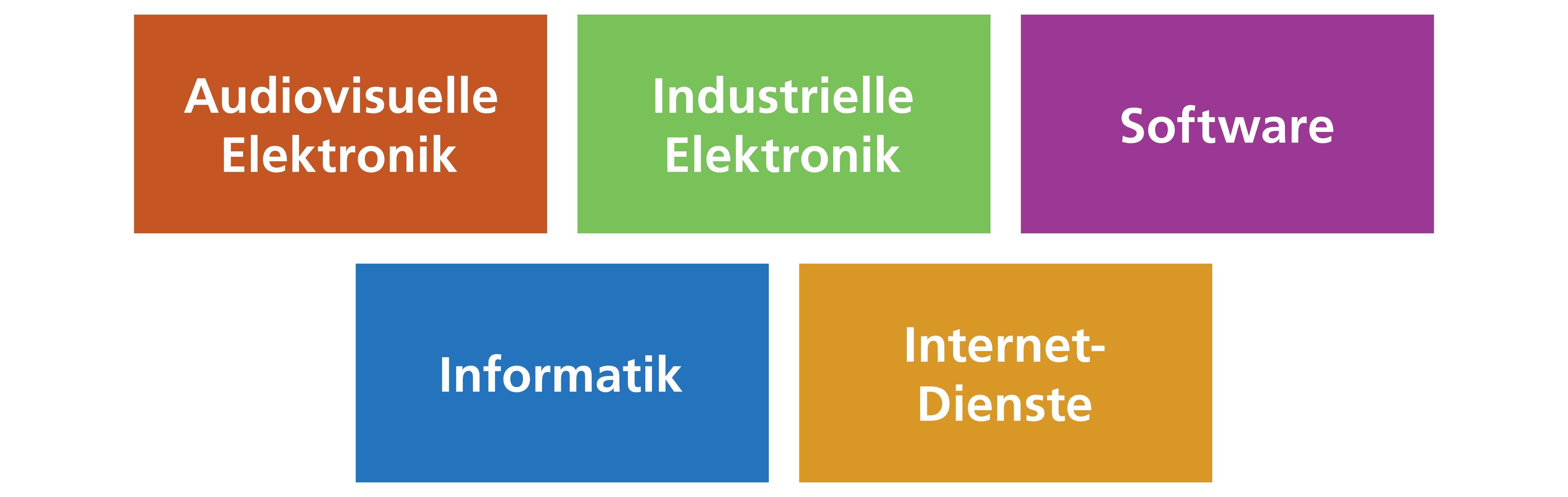 Gemütlich Software Zum Zeichnen Von Elektronik Galerie - Die Besten ...